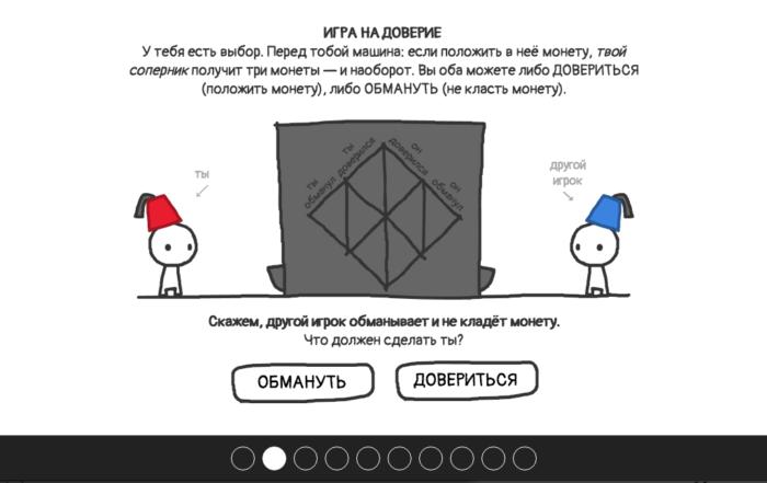 Интерактивный сайт и успех бизнеса «в реале» (часть первая)
