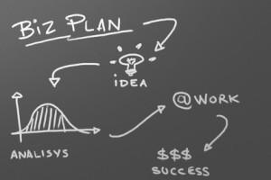 моделирование бизнеса