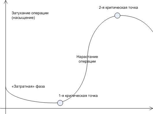 аналитическая стратегия Переслегин