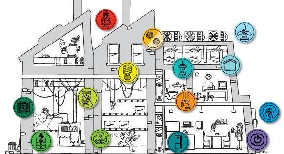 Ставка на энергоэффективность