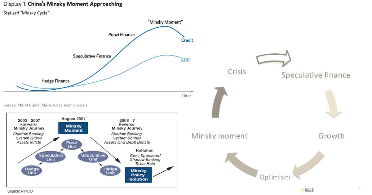 Новый взгляд на риск: устраняем недостатки теории MPT