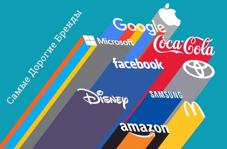 Самые ценные бренды мира 2006 (дополнено: и их стоимость в 2020)