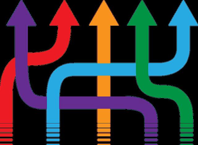 Основополагающие принципы ситуационного управления