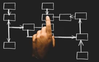Построенные навечно: основные элементы структуры успешной организации