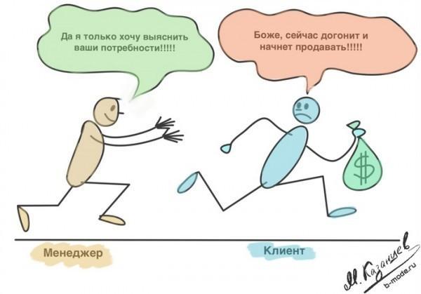 Диагностика потребности в тренинге активных продаж
