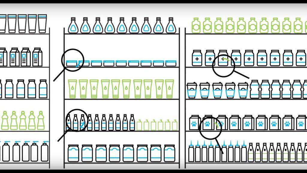 Структура ассортимента розничной компании и ассортиментная матрица