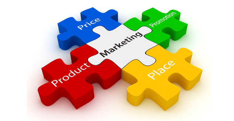 Концепция «4Р» и планирование маркетинга в кратком и ясном изложении