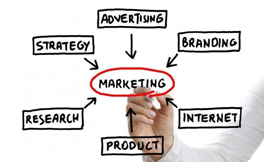 Управление маркетингом: 80 вопросов для ситуационного анализа