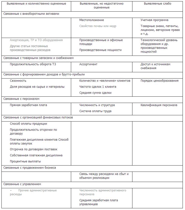 FA table 5_1