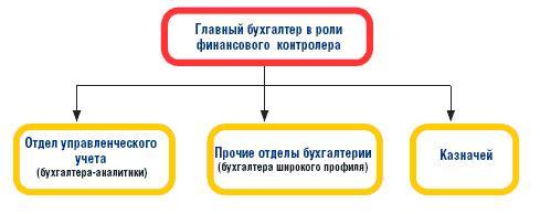 MA neostrategy 3