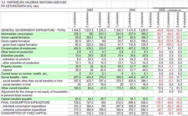 Stat LR 06_2010 2
