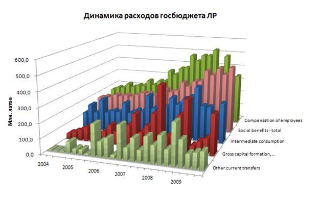 Stat LR 06_2010 3