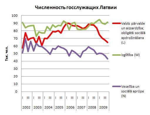 Stat LR 06_2010 4