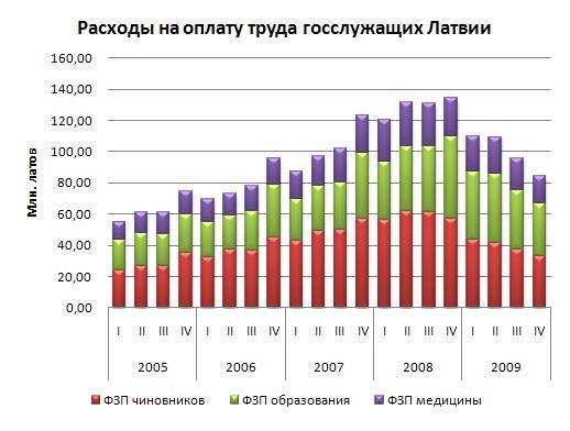 Stat LR 06_2010 5