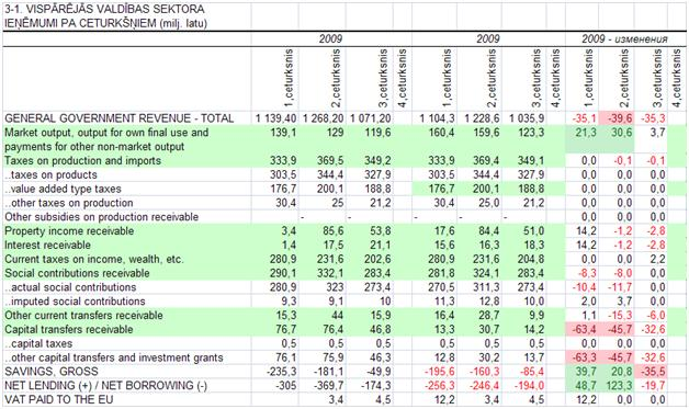 Stat LR 06_2010