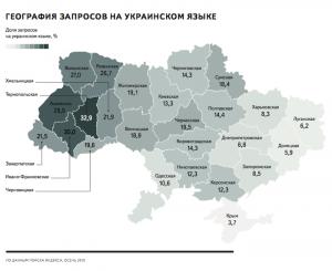 Называют родным украинский, а информацию ищут - на русском.