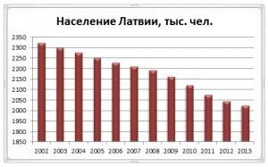 Не только отток населения, но и рост внешнего долга, и рост цен...