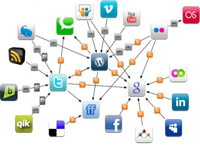 Почему контент становится виральным: результаты, основанные на анализе 100 миллионов статей