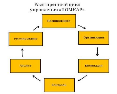 Vosmerka5