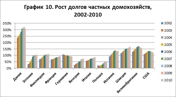 gdp_chart10_rus