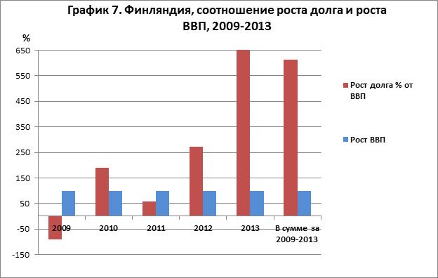 gdp_chart7_rus