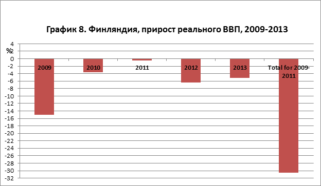 gdp_chart8_rus