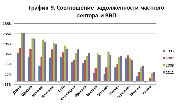 gdp_chart9_rus