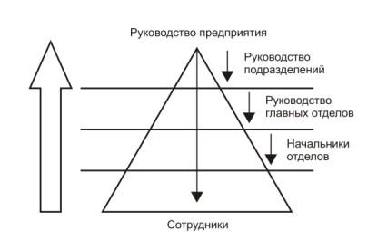 letunovskij-shema