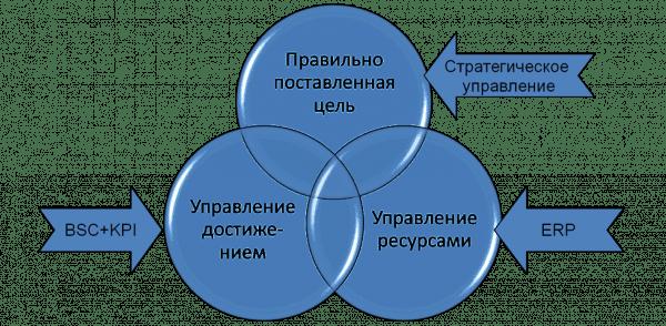 KPI 2015 1