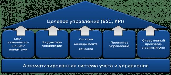 KPI 2015 4