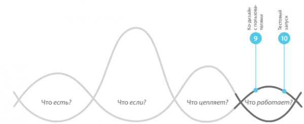 Design_Thinking-10