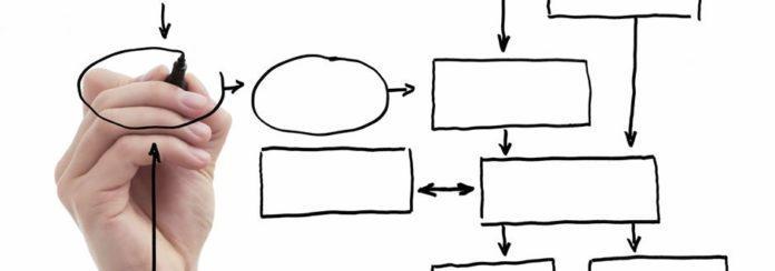 Моделирование бизнес-процессов: доступно о сложном
