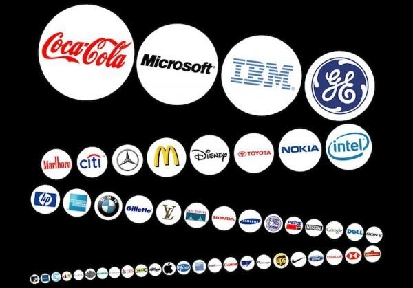 торговые марки бренды