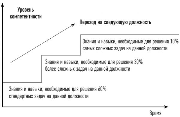 adult_education-06