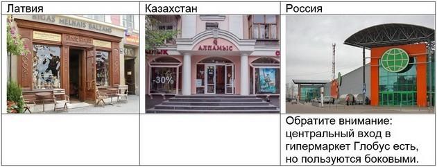 Что я хочу поменять в России. Которую люблю