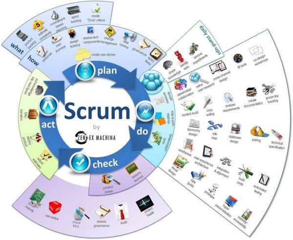 scrum-sprint_sized