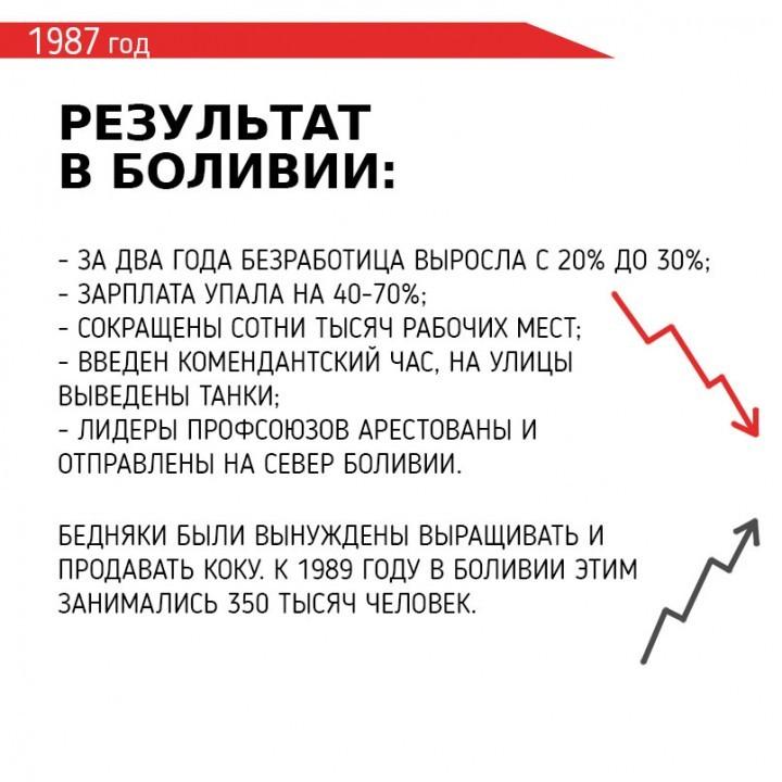 Причина экономических кризисов за последние 60 лет