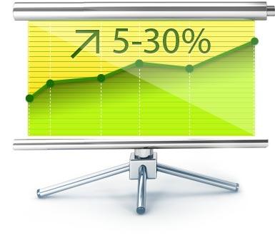 Лендинг пейдж: как мотивация клиентов увеличивает конверсию?