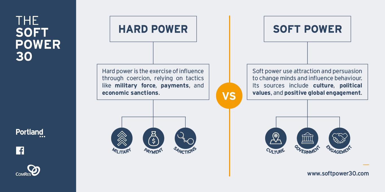 «Мягкая сила» или «сумасшествие»: как эффективно менять людей и организации