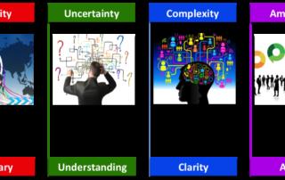 Как дизайн-мышление помогает в работе менеджеров по логистике
