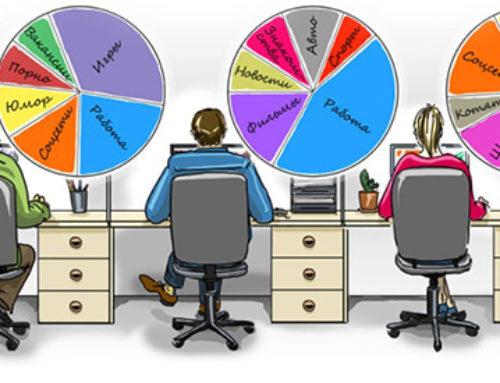 Как мы уменьшили сроки сдачи проектов с помощью IT-решения