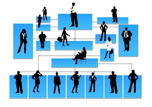 Разработка кадровой стратегии в семи шагах
