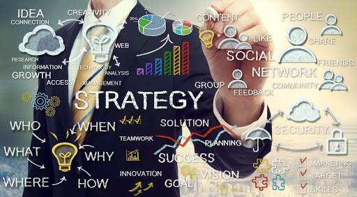 Школы стратегического менеджмента