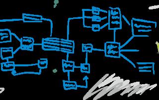 Системно-процессное моделирование – инструмент эффективного управления и повышения качества предприятия