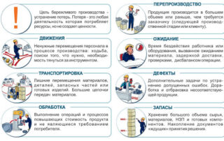 Бережливое производство по-русски
