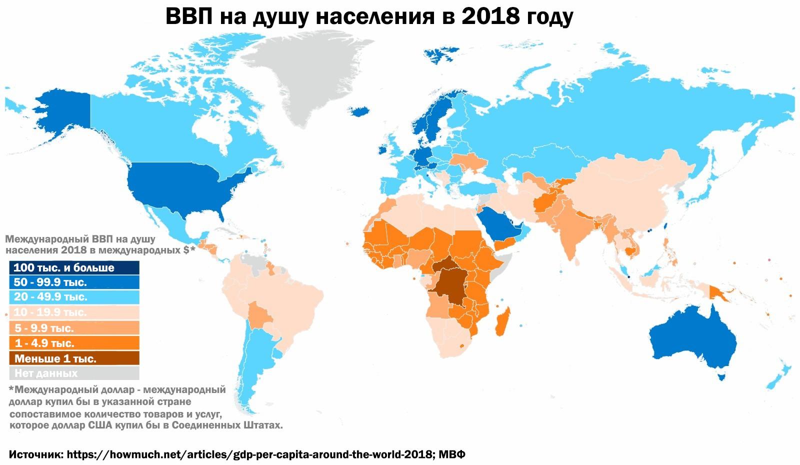 Почему странам с низкой производительностью тоже находится место в мировом разделении труда?