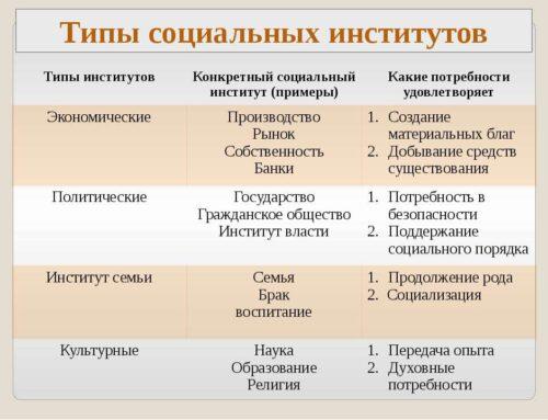 Александр Аузан. Институциональная экономика для чайников