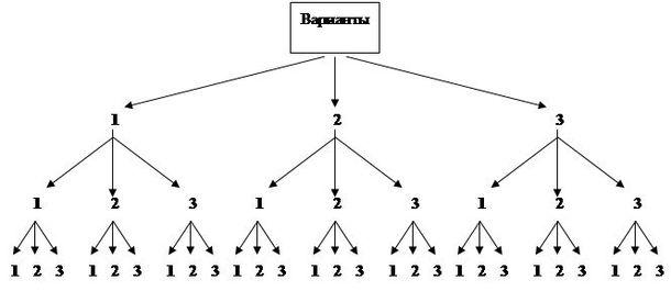 Как избавиться от незаменимых сотрудников и избегать возникновения незаменимости: пошаговый алгоритм действий