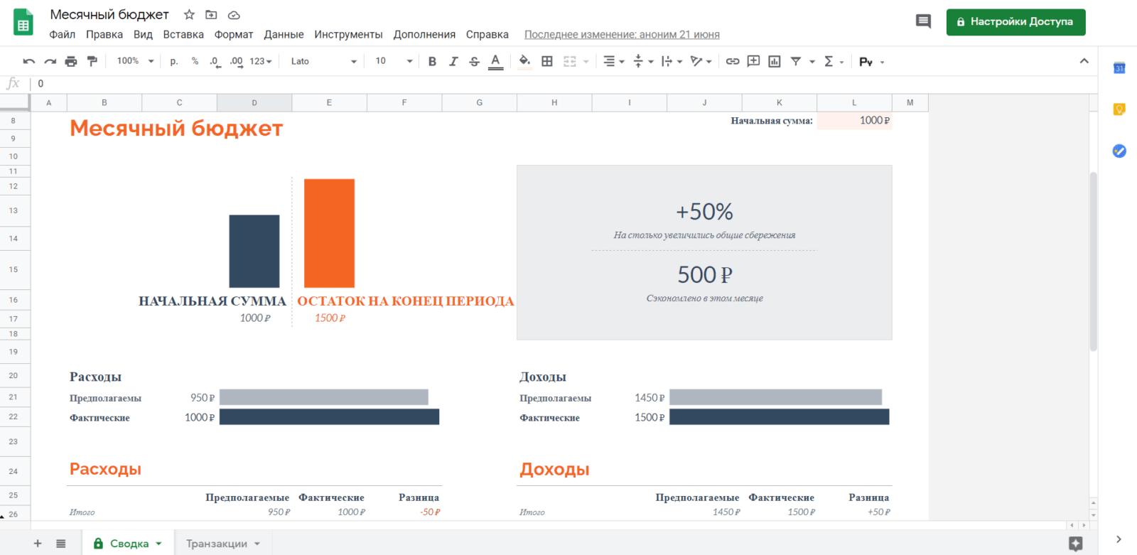 Дашборд как интерактивная альтернатива табличным отчетам