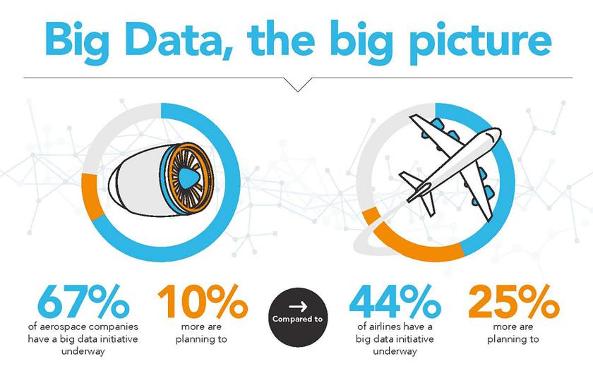 Big_data_в_аэрокосмических_технологиях